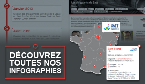 infographies d'AEF