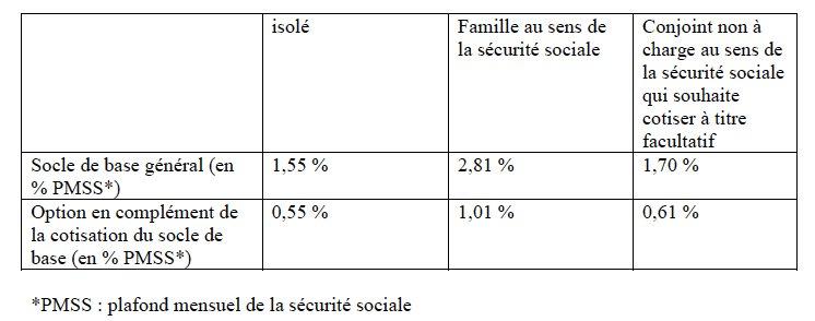 Missions locales : l'accord signé sur la complémentaire santé s'applique, pas celui sur l'égalité professionnelle dans Missions locales